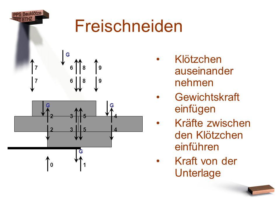 Freischneiden Klötzchen auseinander nehmen Gewichtskraft einfügen