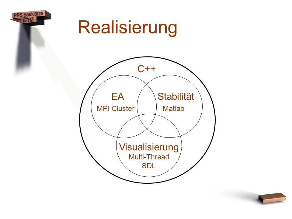 Realisierung C++ EA Stabilität Visualisierung MPI Cluster Matlab