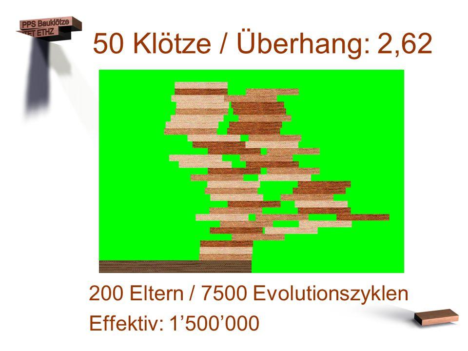 50 Klötze / Überhang: 2,62 200 Eltern / 7500 Evolutionszyklen