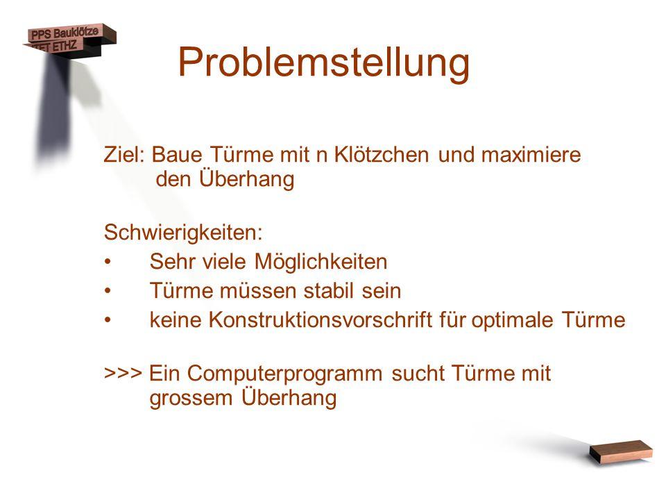 Problemstellung Ziel: Baue Türme mit n Klötzchen und maximiere den Überhang. Schwierigkeiten: Sehr viele Möglichkeiten.
