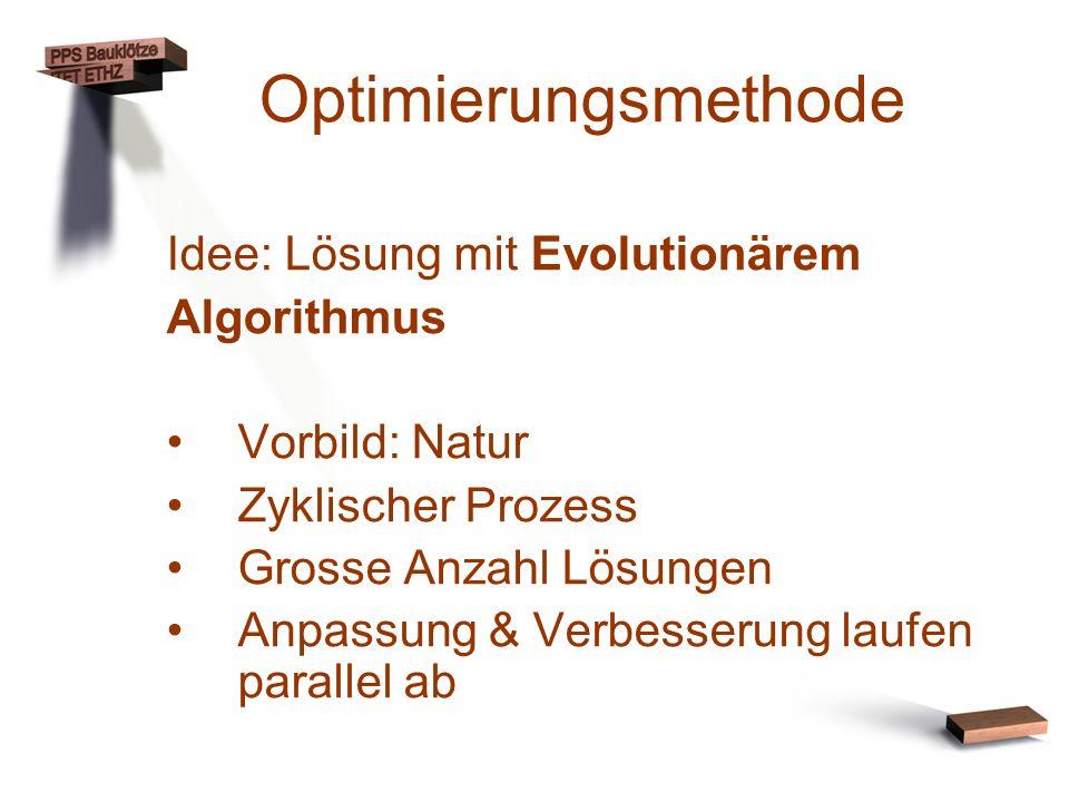 Optimierungsmethode Idee: Lösung mit Evolutionärem Algorithmus