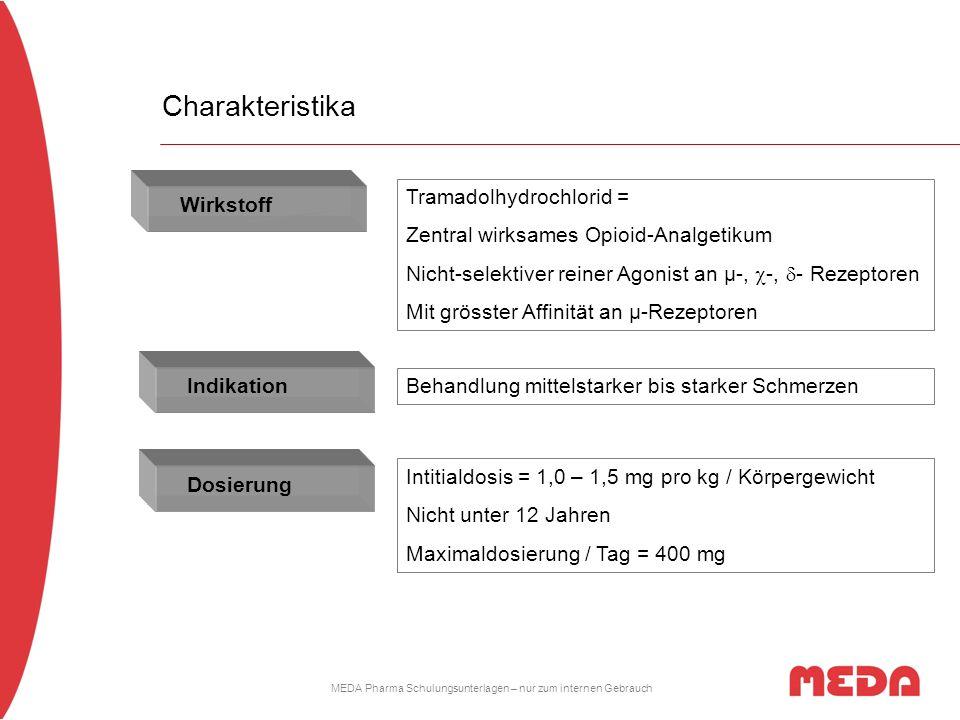 MEDA Pharma Schulungsunterlagen – nur zum internen Gebrauch