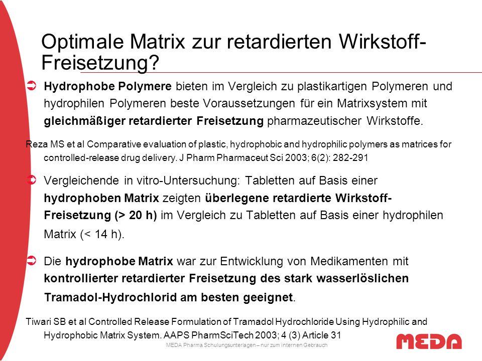 Optimale Matrix zur retardierten Wirkstoff-Freisetzung
