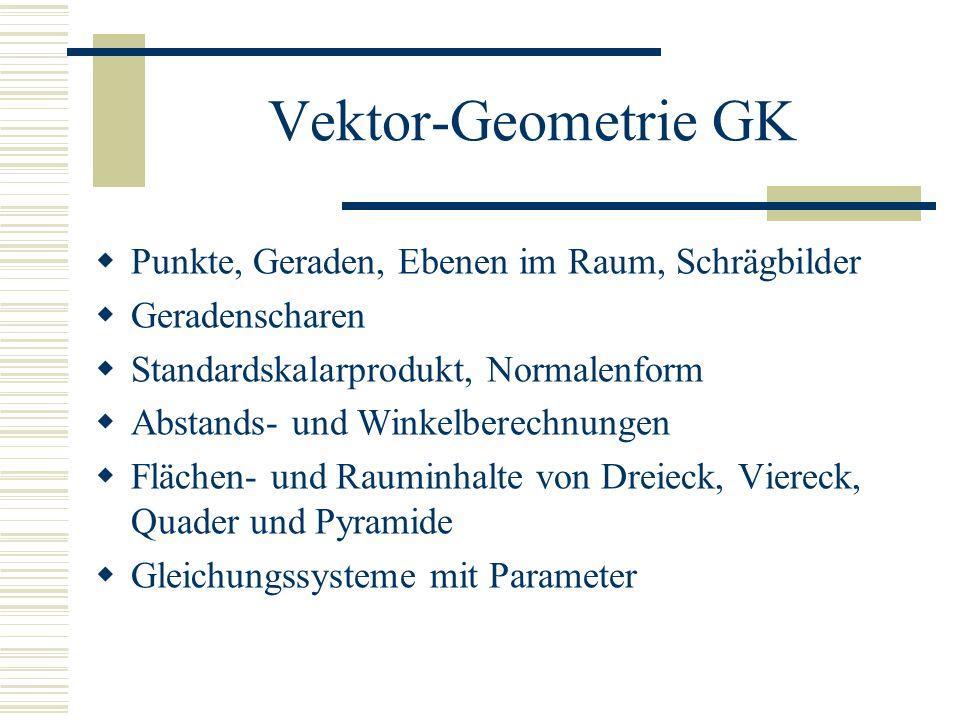 Vektor-Geometrie GK Punkte, Geraden, Ebenen im Raum, Schrägbilder