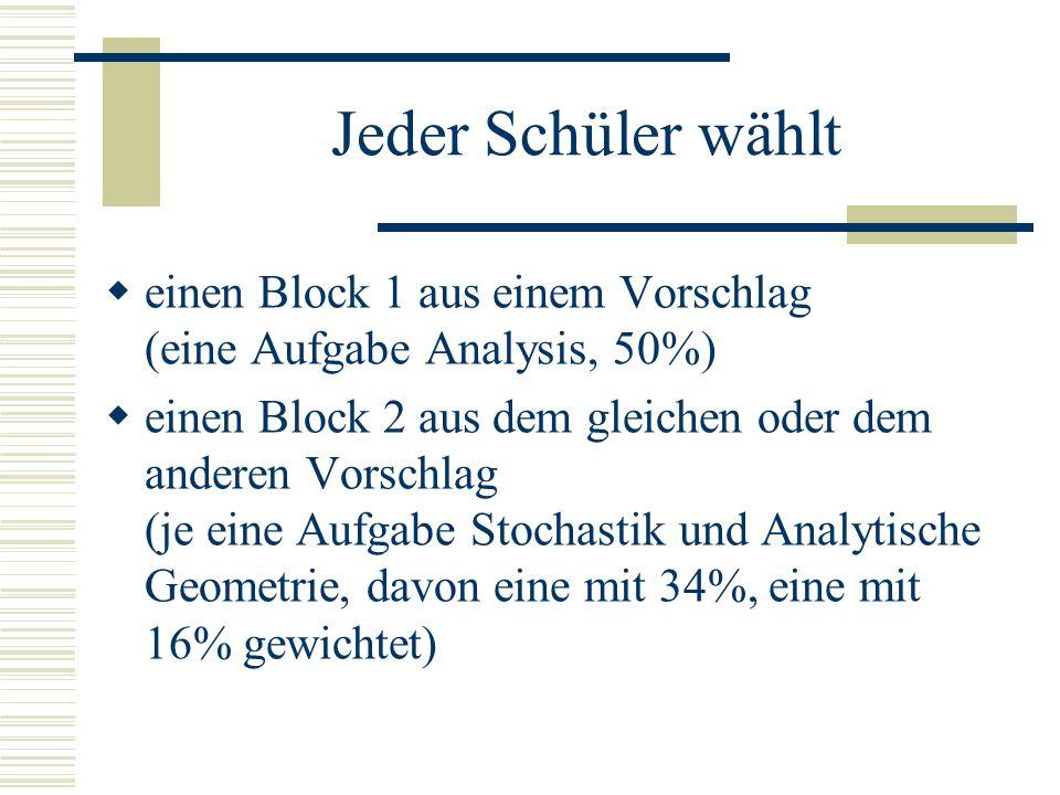 Jeder Schüler wählt einen Block 1 aus einem Vorschlag (eine Aufgabe Analysis, 50%)
