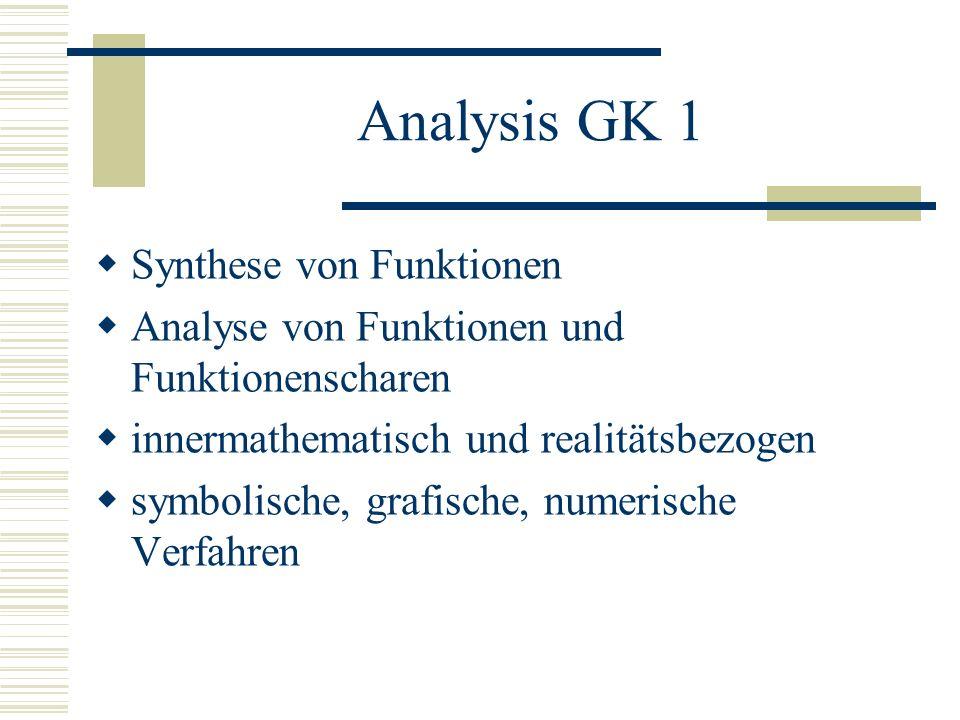 Analysis GK 1 Synthese von Funktionen