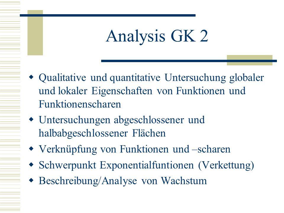 Analysis GK 2 Qualitative und quantitative Untersuchung globaler und lokaler Eigenschaften von Funktionen und Funktionenscharen.