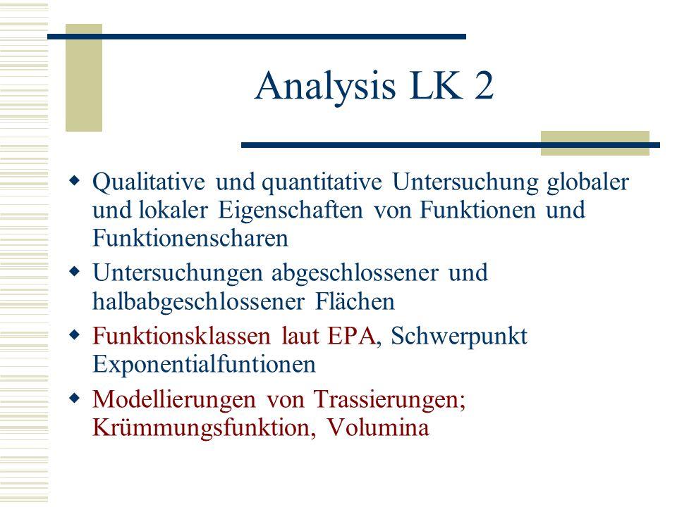 Analysis LK 2 Qualitative und quantitative Untersuchung globaler und lokaler Eigenschaften von Funktionen und Funktionenscharen.