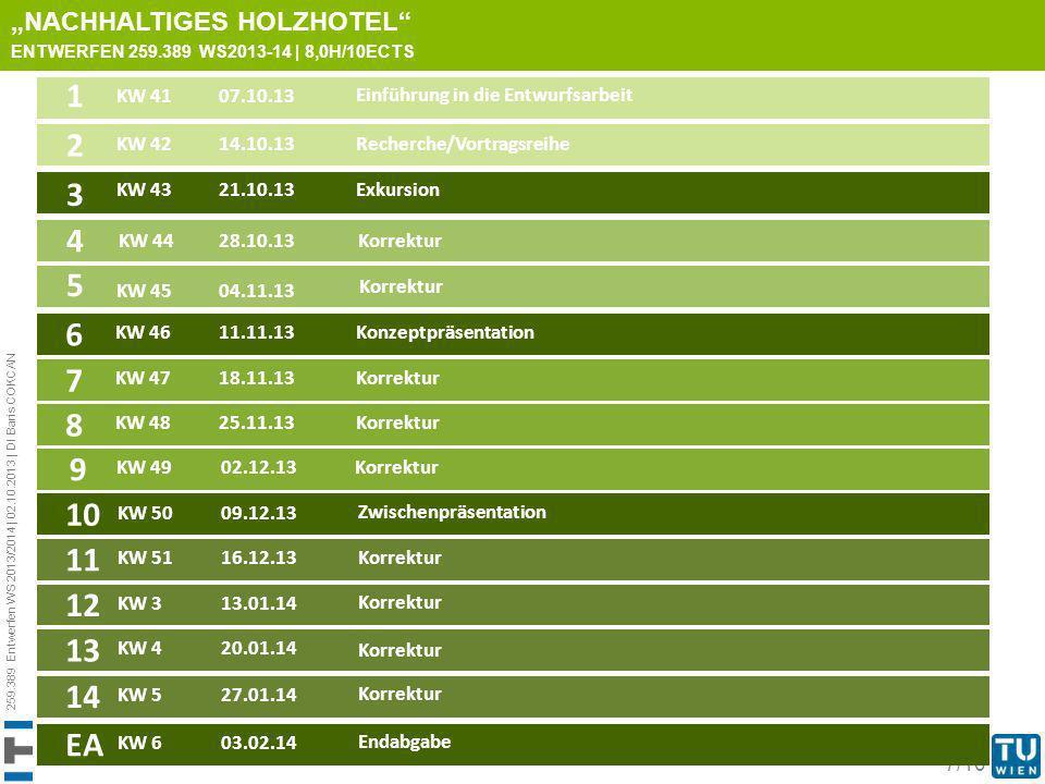 """1 2 3 4 5 6 7 8 9 10 11 12 13 14 EA """"nachhaltiges holzhotel KW 41"""