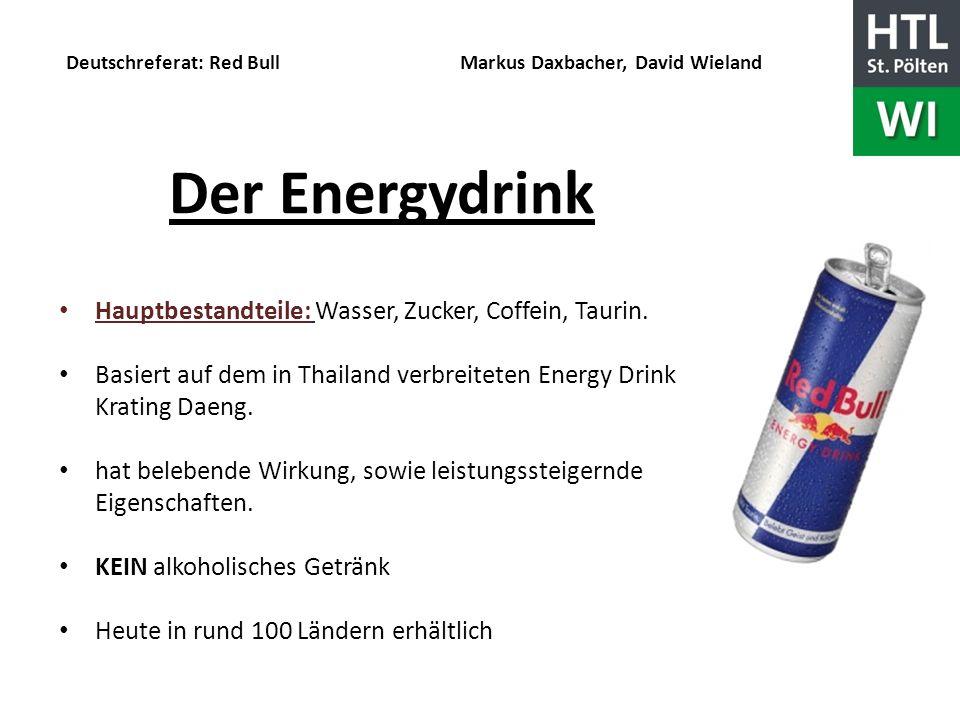 Der Energydrink Hauptbestandteile: Wasser, Zucker, Coffein, Taurin.