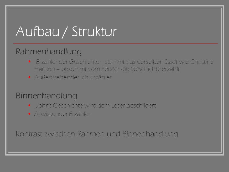 Aufbau / Struktur Rahmenhandlung Binnenhandlung