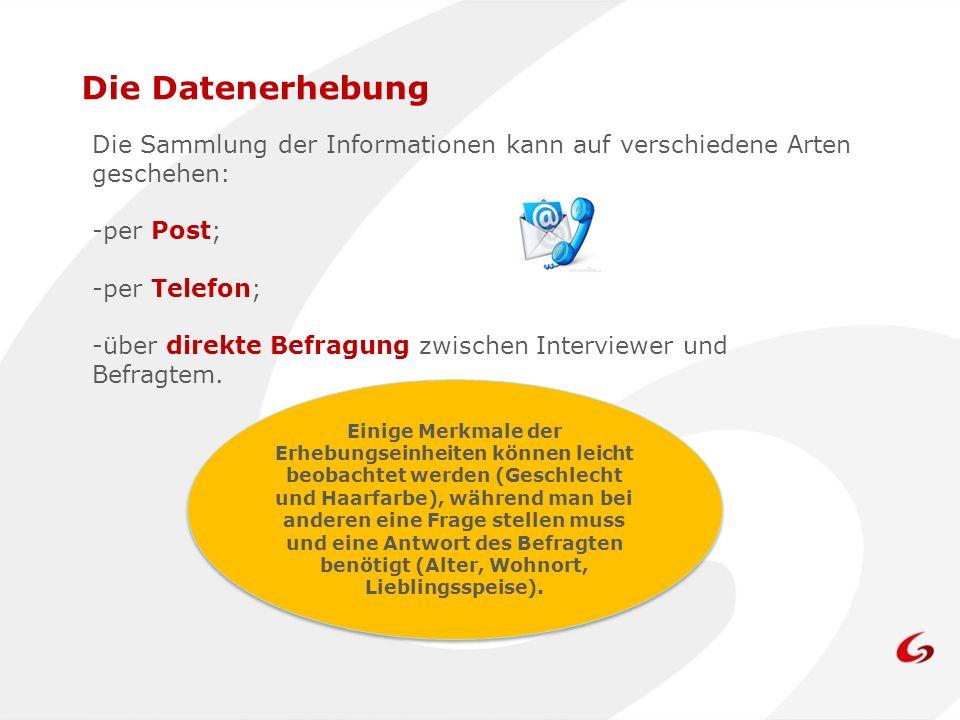Die Datenerhebung Die Sammlung der Informationen kann auf verschiedene Arten geschehen: per Post; per Telefon;