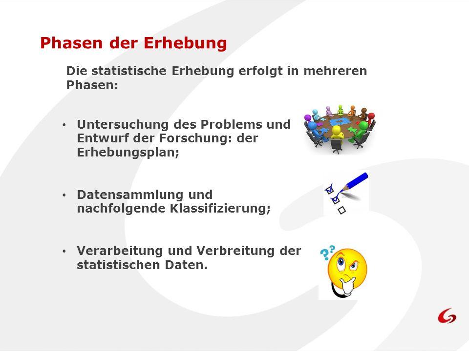 Phasen der Erhebung Die statistische Erhebung erfolgt in mehreren Phasen: Untersuchung des Problems und Entwurf der Forschung: der Erhebungsplan;