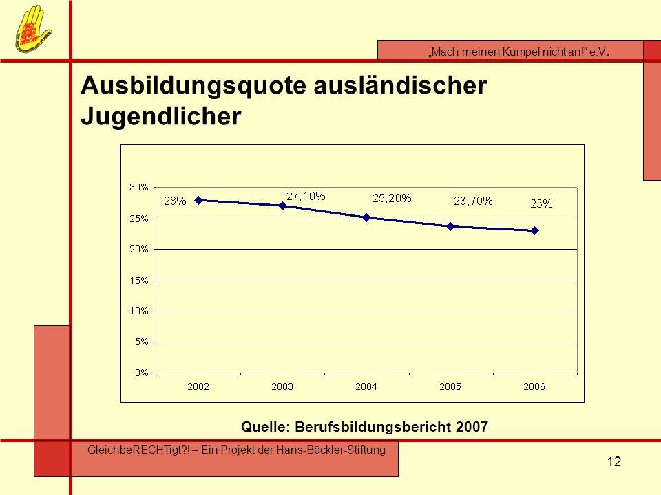 Ausbildungsquote ausländischer Jugendlicher
