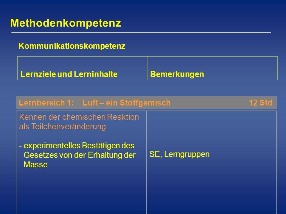 Methodenkompetenz Kommunikationskompetenz Lernziele und Lerninhalte