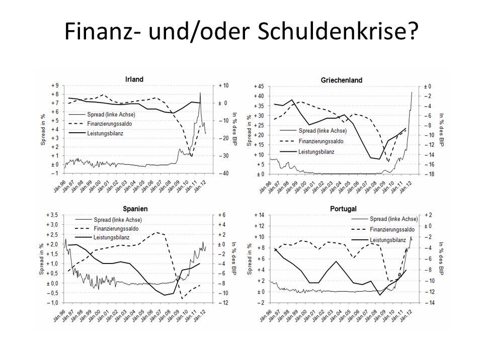 Finanz- und/oder Schuldenkrise