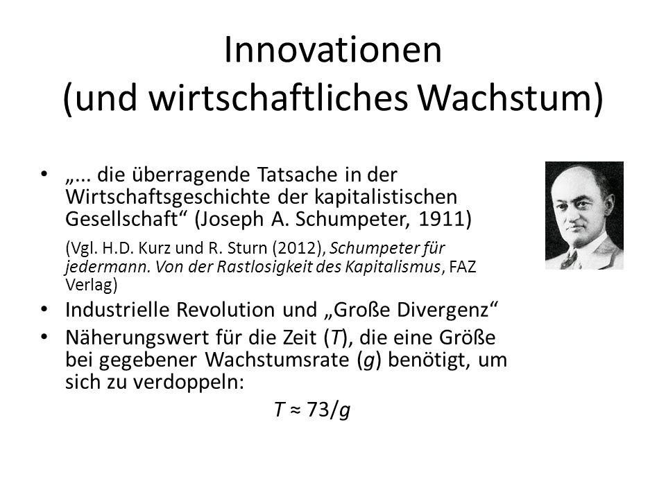 Innovationen (und wirtschaftliches Wachstum)