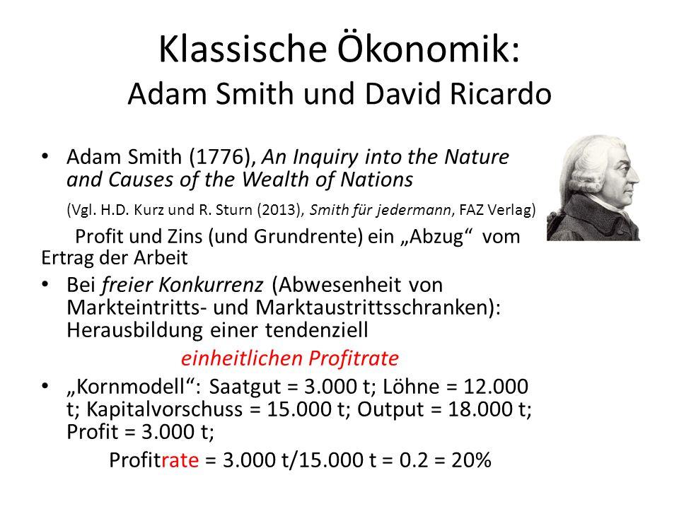 Klassische Ökonomik: Adam Smith und David Ricardo