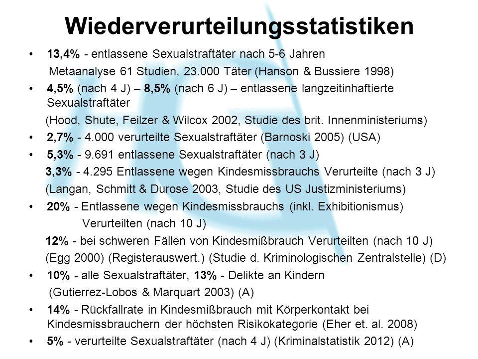 Wiederverurteilungsstatistiken