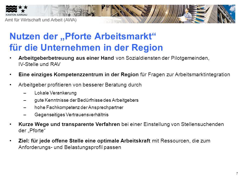 """Nutzen der """"Pforte Arbeitsmarkt für die Unternehmen in der Region"""