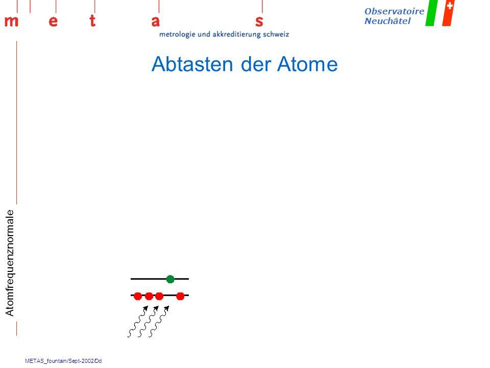 Abtasten der Atome Atomfrequenznormale