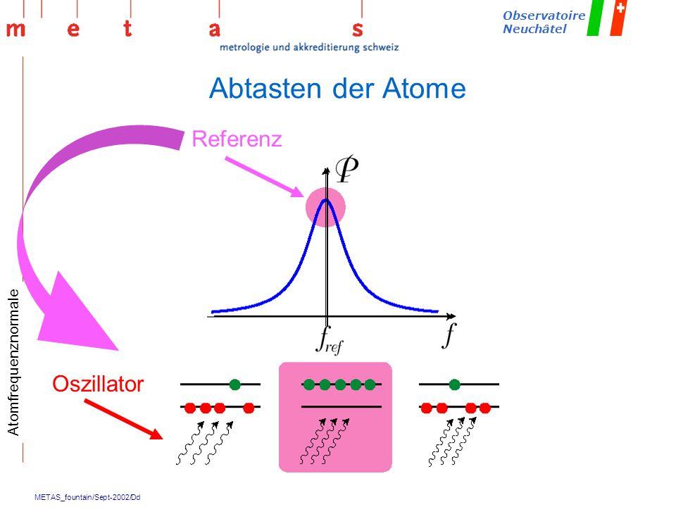 Abtasten der Atome Referenz Atomfrequenznormale Oszillator