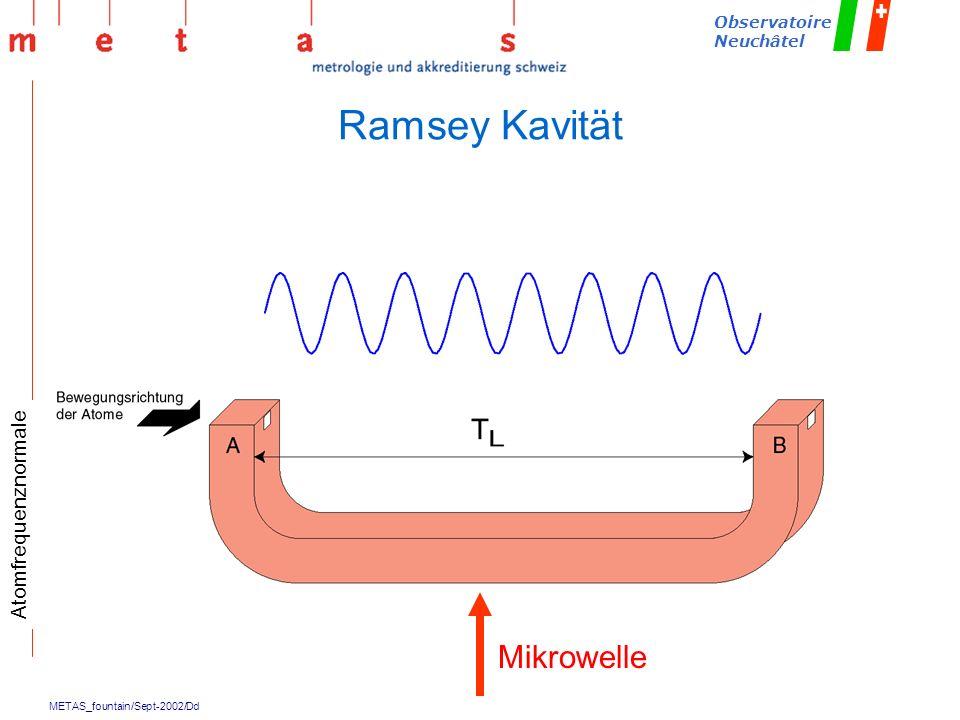 Ramsey Kavität Atomfrequenznormale Mikrowelle