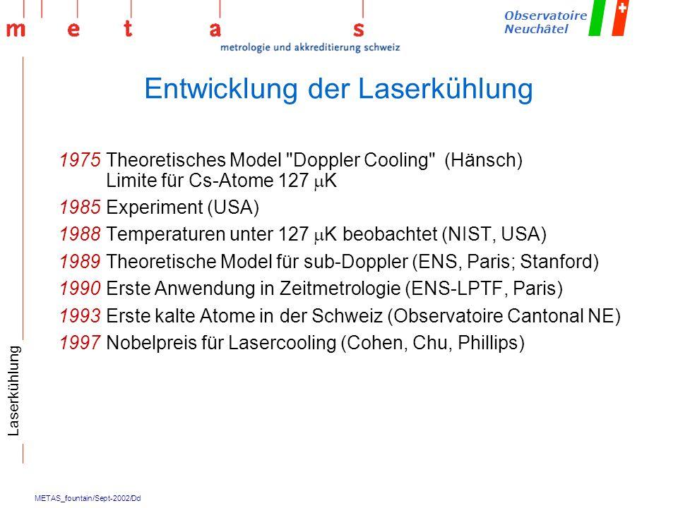 Entwicklung der Laserkühlung