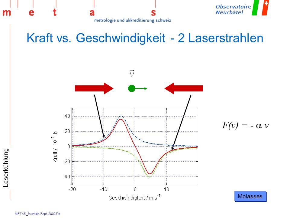 Kraft vs. Geschwindigkeit - 2 Laserstrahlen