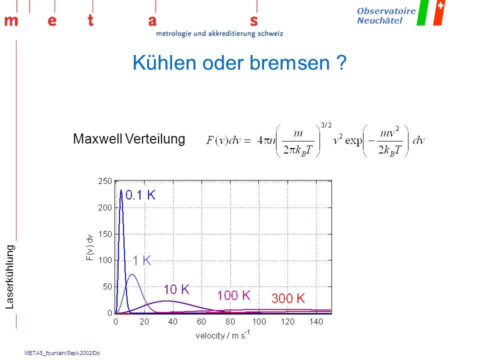 Kühlen oder bremsen Maxwell Verteilung Laserkühlung