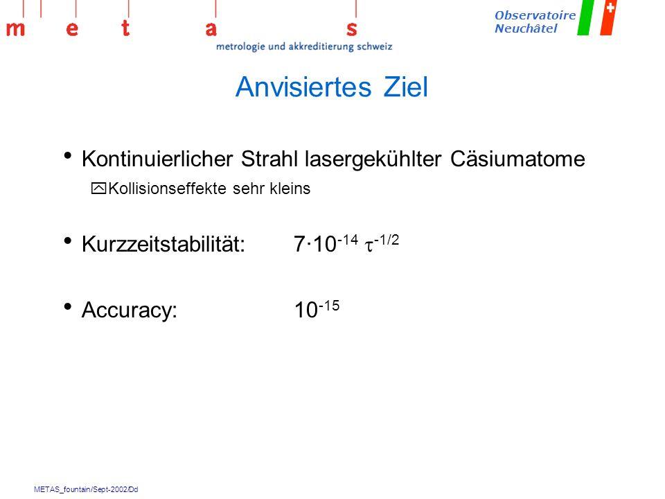 Anvisiertes Ziel Kontinuierlicher Strahl lasergekühlter Cäsiumatome