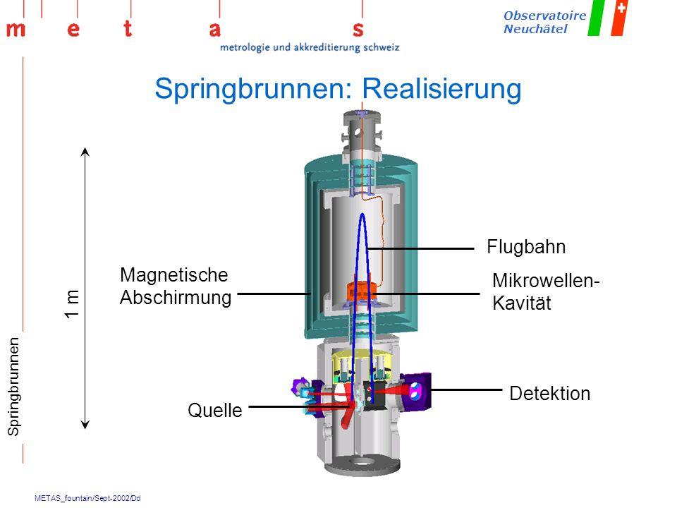 Springbrunnen: Realisierung