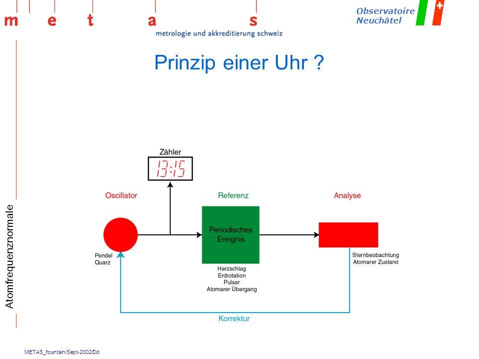 Prinzip einer Uhr Atomfrequenznormale