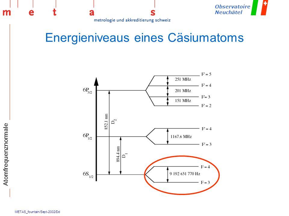 Energieniveaus eines Cäsiumatoms