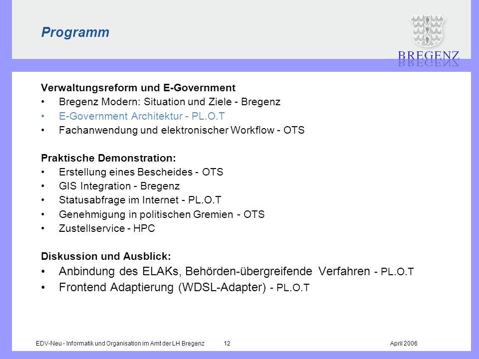 Programm Verwaltungsreform und E-Government. Bregenz Modern: Situation und Ziele - Bregenz. E-Government Architektur - PL.O.T.