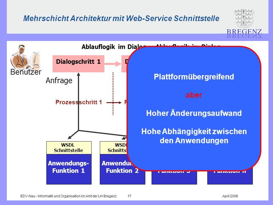 Mehrschicht Architektur mit Web-Service Schnittstelle