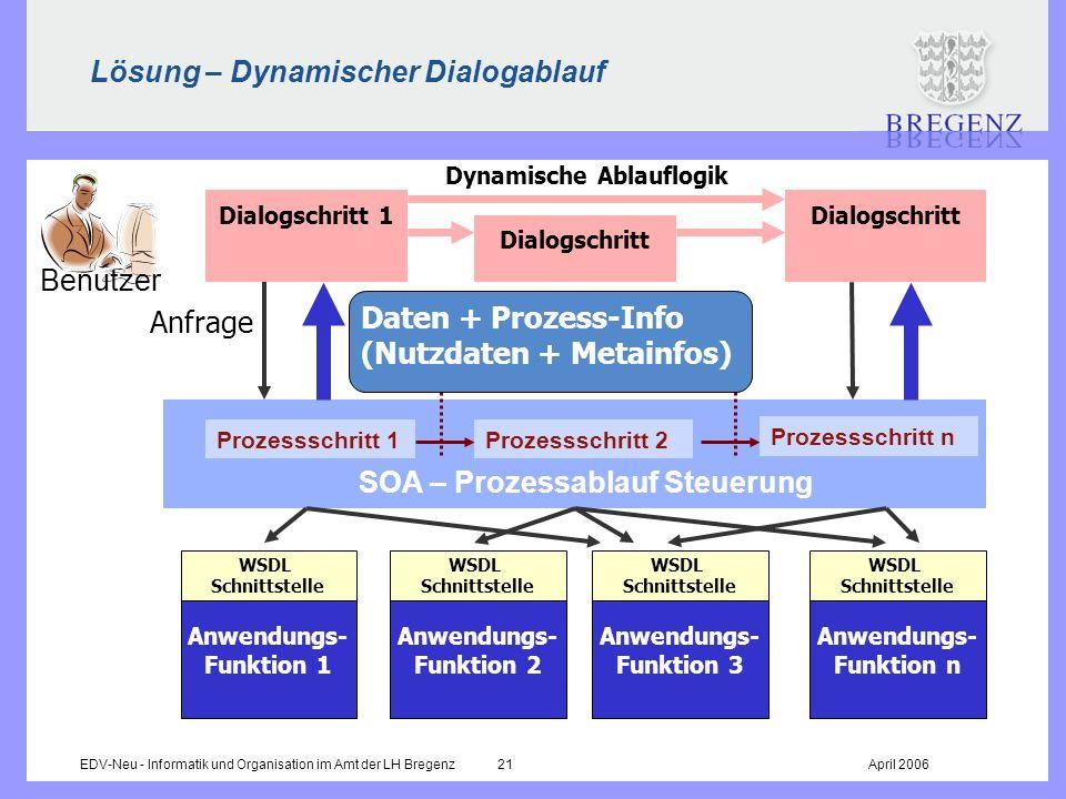 Lösung – Dynamischer Dialogablauf