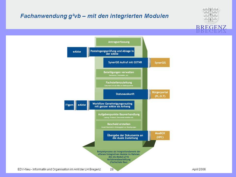 Fachanwendung g²vb – mit den integrierten Modulen