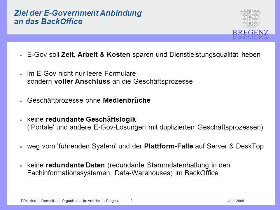 Ziel der E-Government Anbindung an das BackOffice