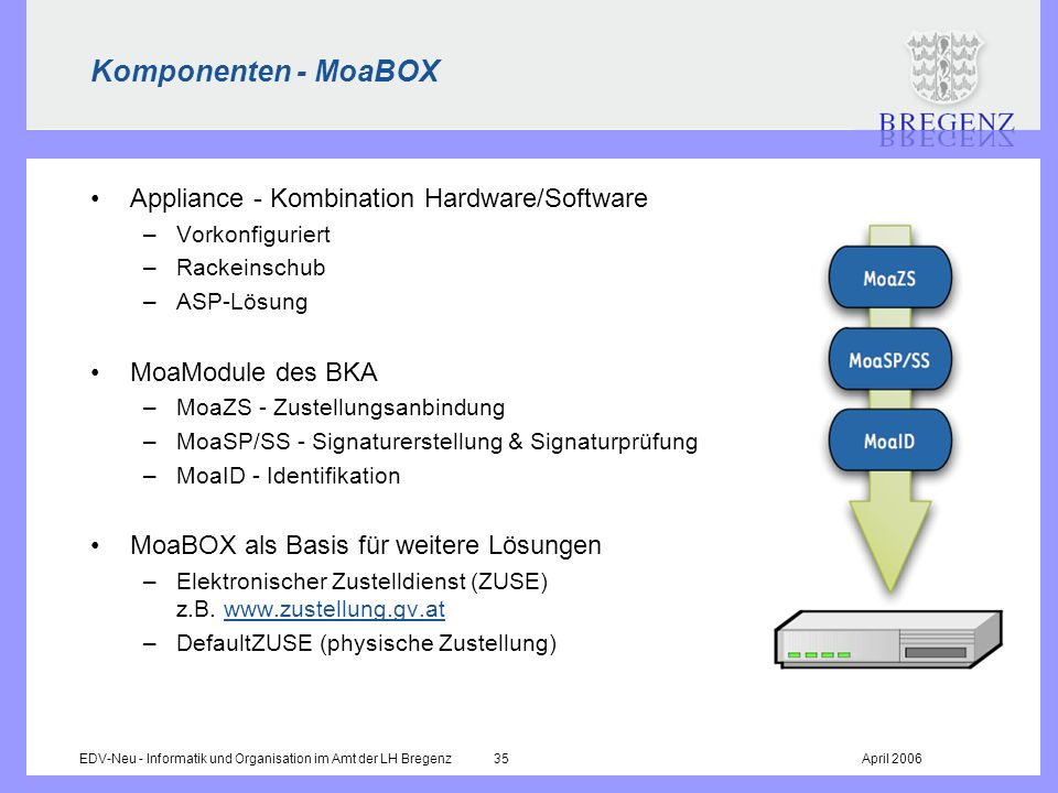 Komponenten - MoaBOX Appliance - Kombination Hardware/Software