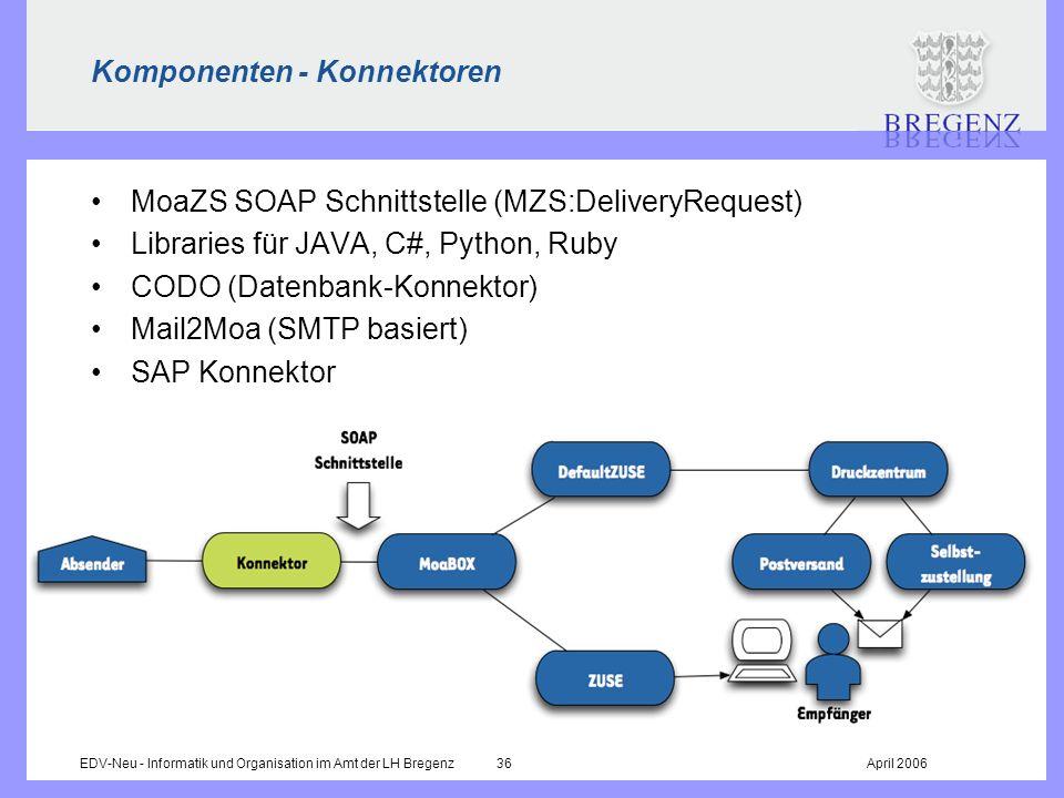 Komponenten - Konnektoren