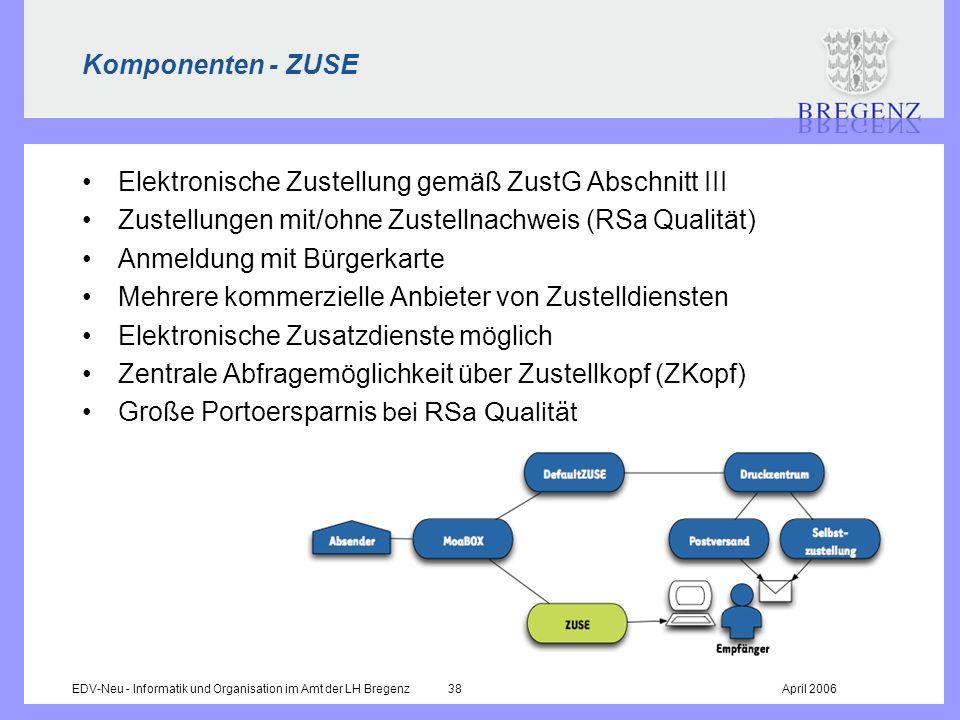 Komponenten - ZUSE Elektronische Zustellung gemäß ZustG Abschnitt III. Zustellungen mit/ohne Zustellnachweis (RSa Qualität)