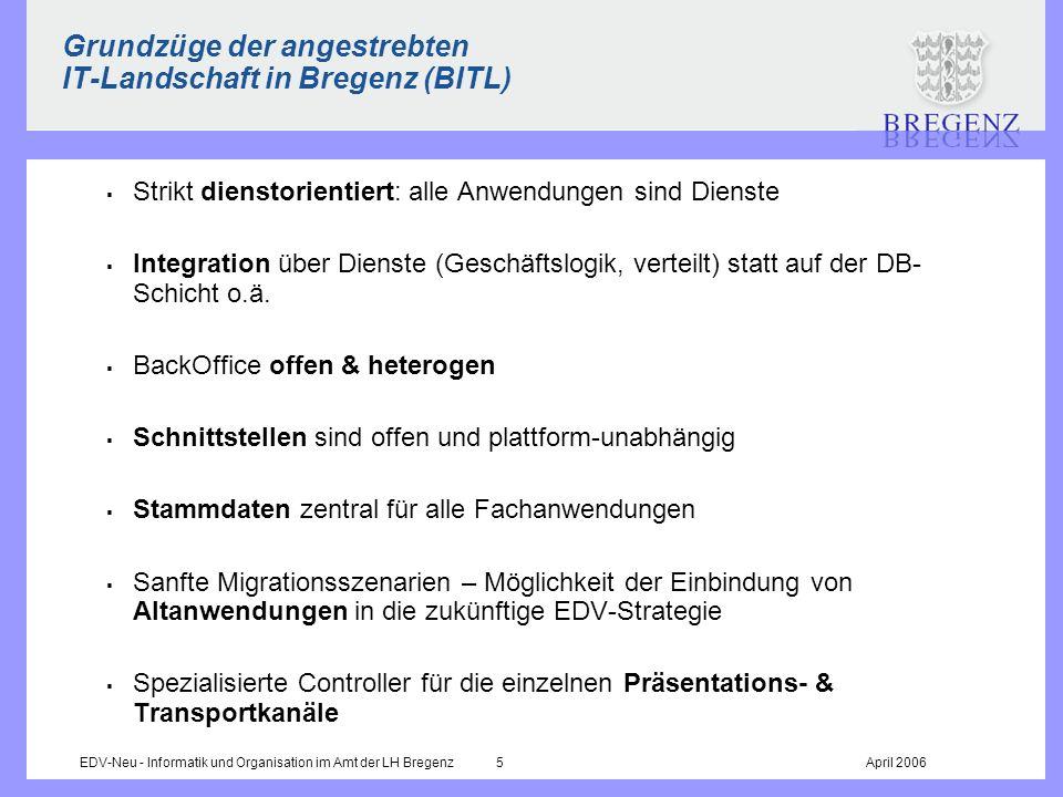 Grundzüge der angestrebten IT-Landschaft in Bregenz (BITL)