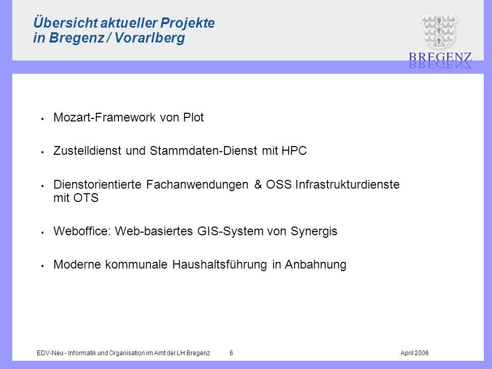 Übersicht aktueller Projekte in Bregenz / Vorarlberg