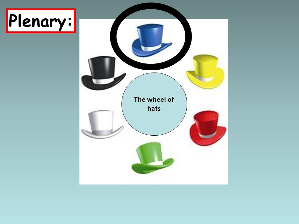 Plenary: The wheel of hats