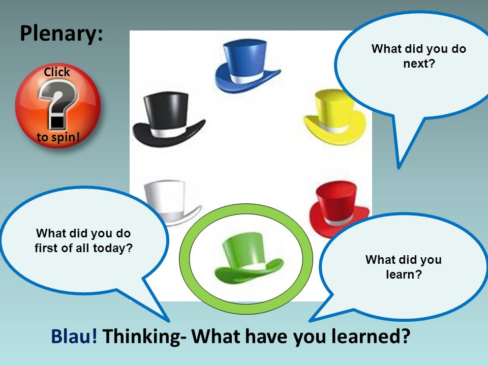 Plenary: Blau! Thinking- What have you learned Click to spin!