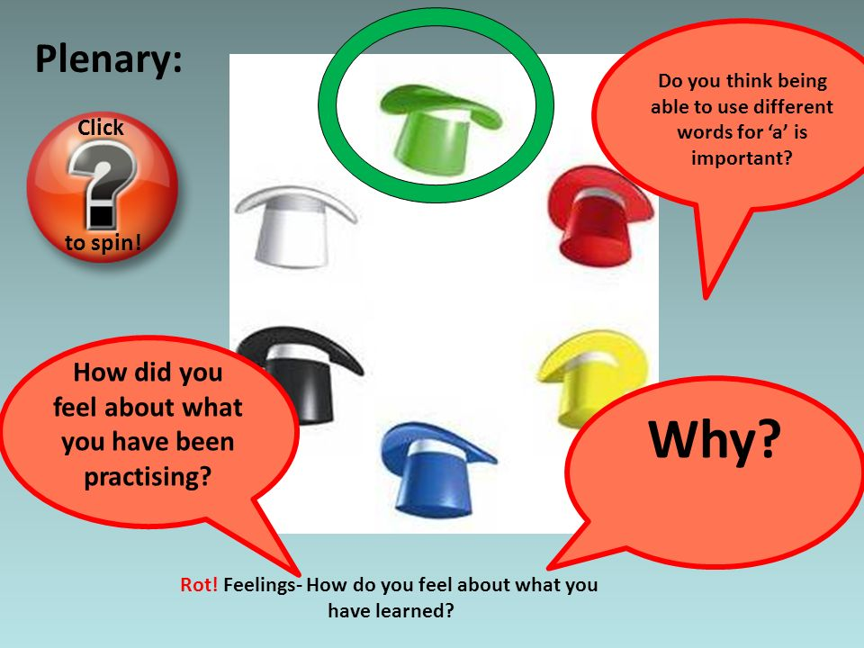 Why Plenary: How did you feel about what you have been practising