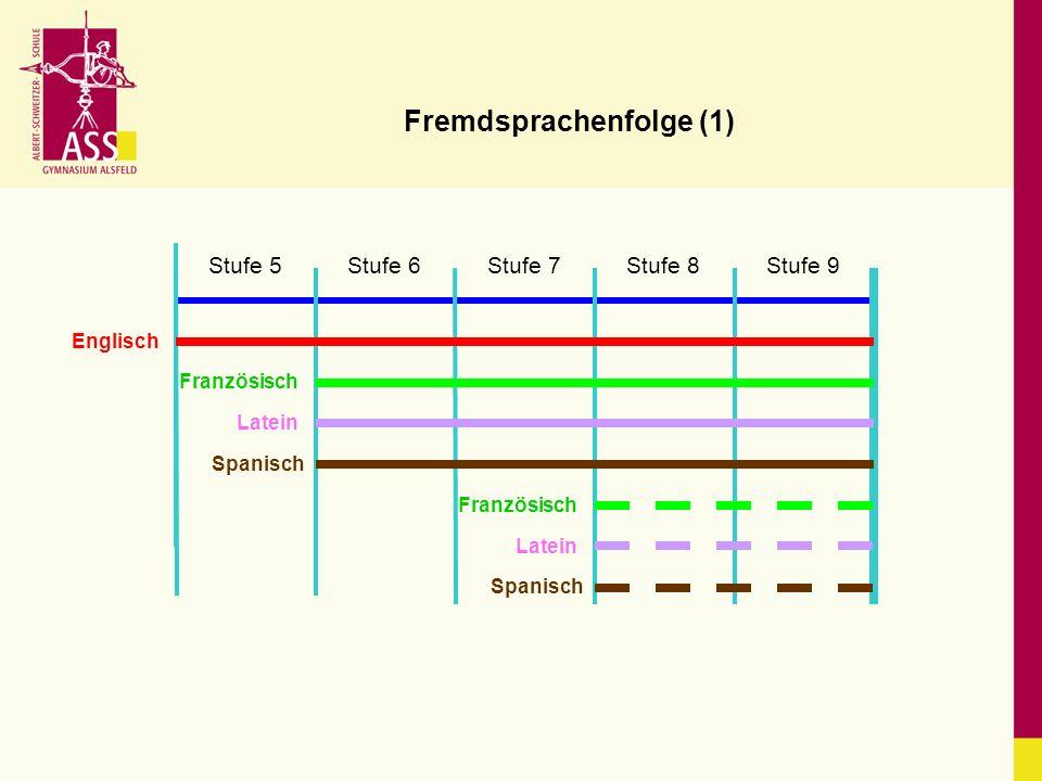 Fremdsprachenfolge (1)