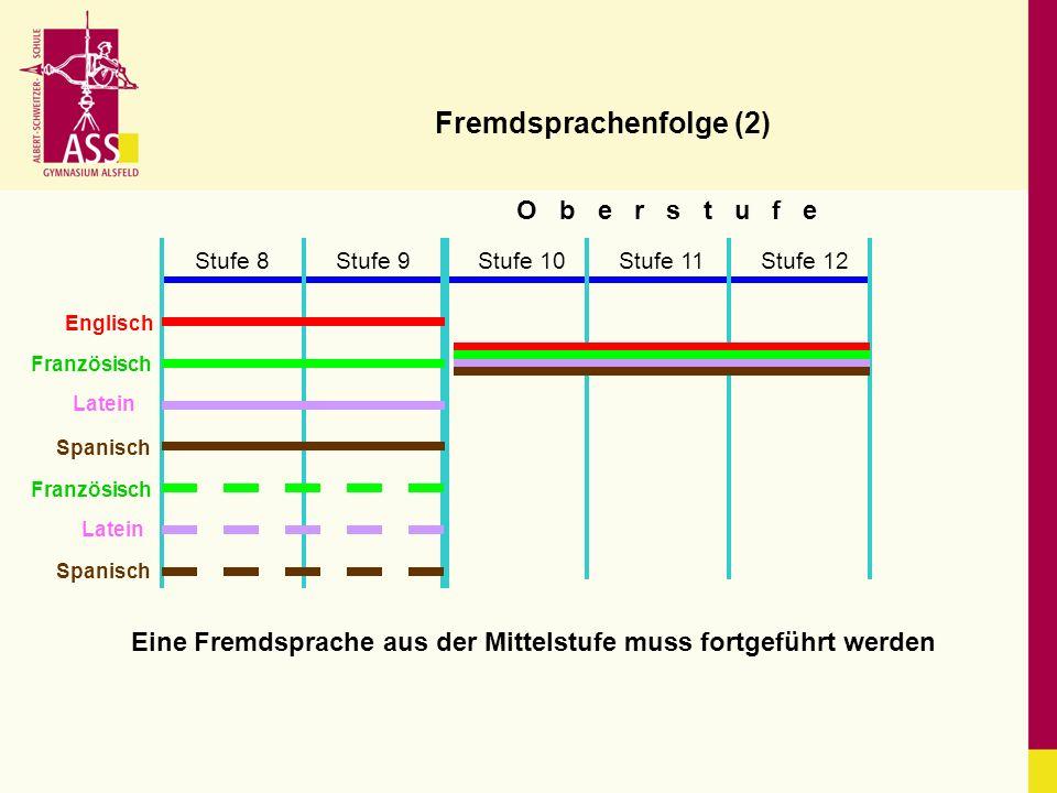 Fremdsprachenfolge (2)