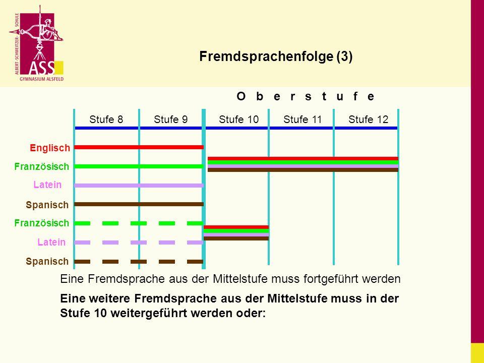 Fremdsprachenfolge (3)